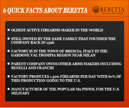 Beretta Factory Facts
