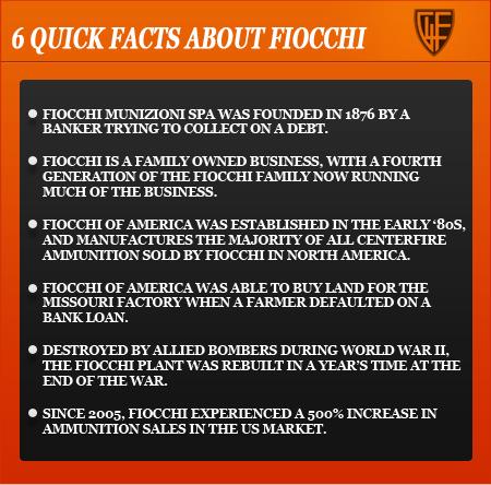 Fiocchi Plant