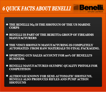 Benelli Facts